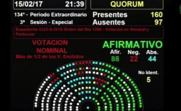 Diputados sancionó la ley para reformar el sistema de las ART