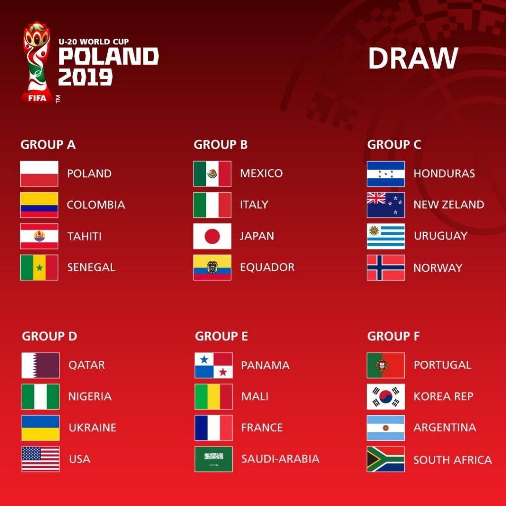 La selección sub 20 ya tiene rivales para jugar en Polonia 2019