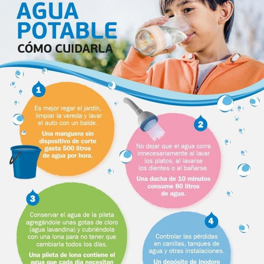 ASSA insta a cuidar el agua ante la ola de calor