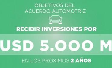 El Gobierno anunció un acuerdo con el sector automotor para generar treinta mil empleos
