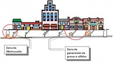 ASSA controla el arrojo de desperdicios de construcción en cloacas