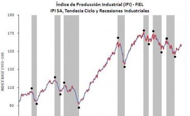 La producción industrial creció más de cinco y medio por ciento interanual en septiembre