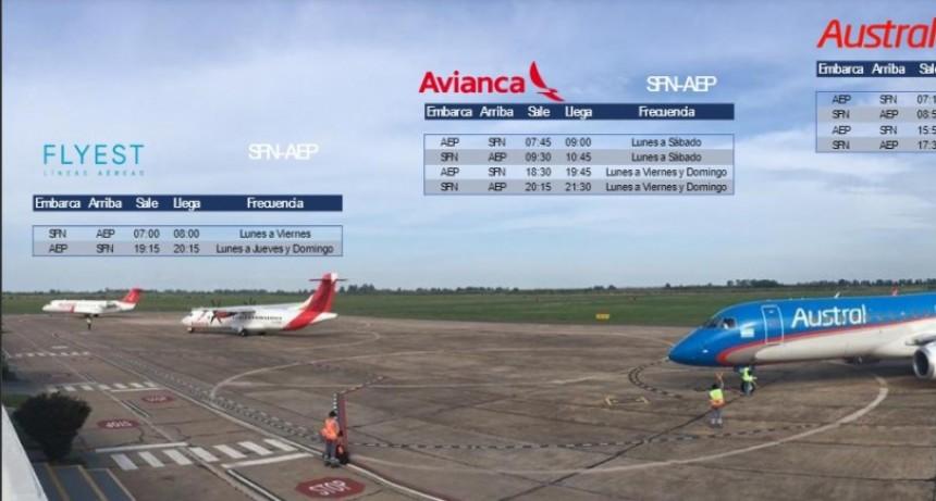 Otra línea aérea sumará vuelos entre Santa Fe y Buenos Aires